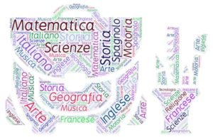 Word Cloud Materie